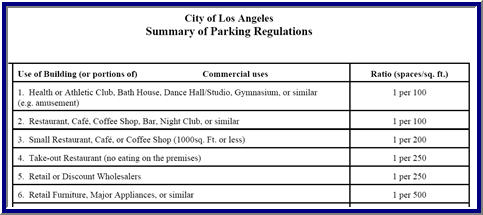 Parking Space Requirements City of Los Angeles